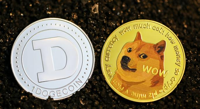 Dogecoin Price Prediction 2021, 2022, 2025, 2030 - Telegaon