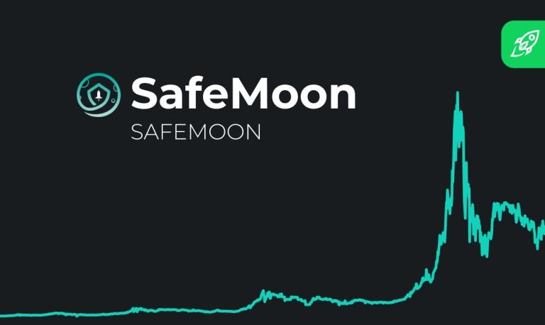 Safemoon Price Prediction 2021, 2022, 2025, 2030